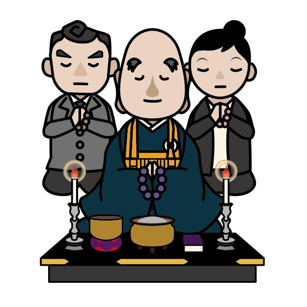 葬儀で葬儀で読経する僧侶