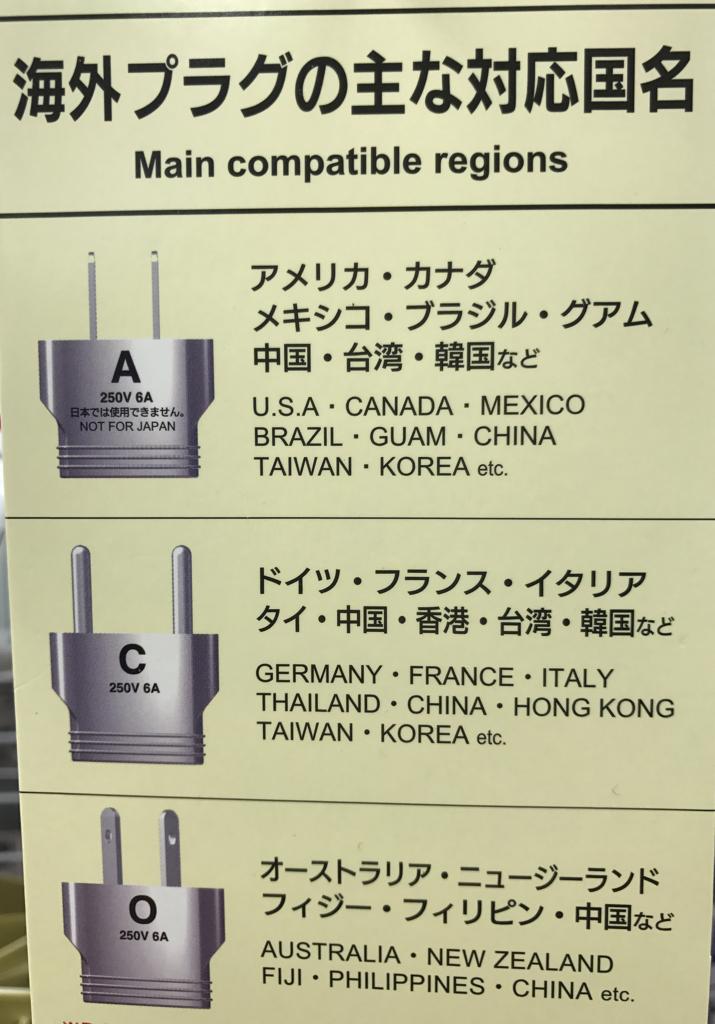【海外旅行・出張の必需品】電源/コンセントの変換プラグ(タイプA・C・O)対応国名