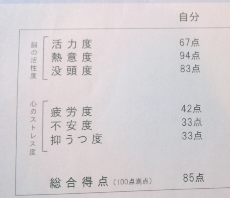 f:id:bebit_nisiwako:20140928124351j:plain