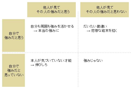 f:id:bebit_nisiwako:20180720134011p:plain