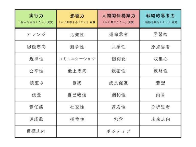 f:id:bebit_nisiwako:20180720142309p:plain