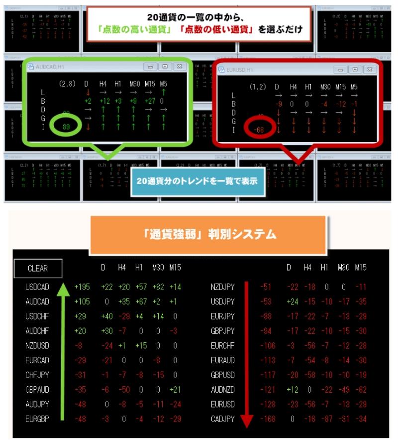 f:id:beck0607jp:20200216071002p:plain