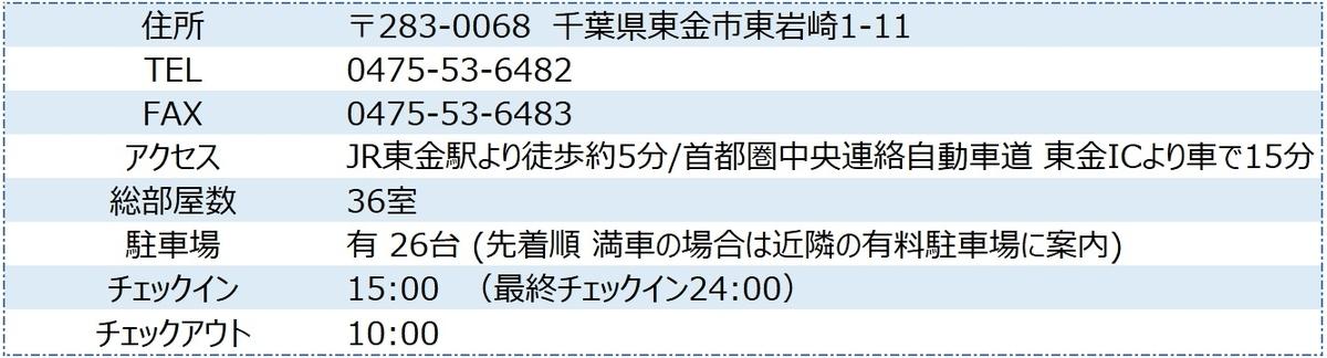 f:id:becokun:20200903232549j:plain