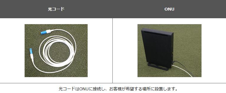 ④光コードの配線とONU設置