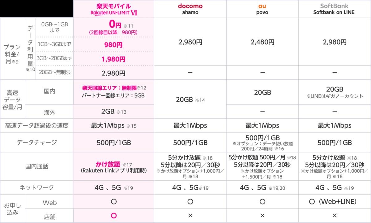 f:id:beepmax:20210129164659p:plain