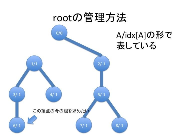 f:id:beet_aizu:20171212114001j:plain