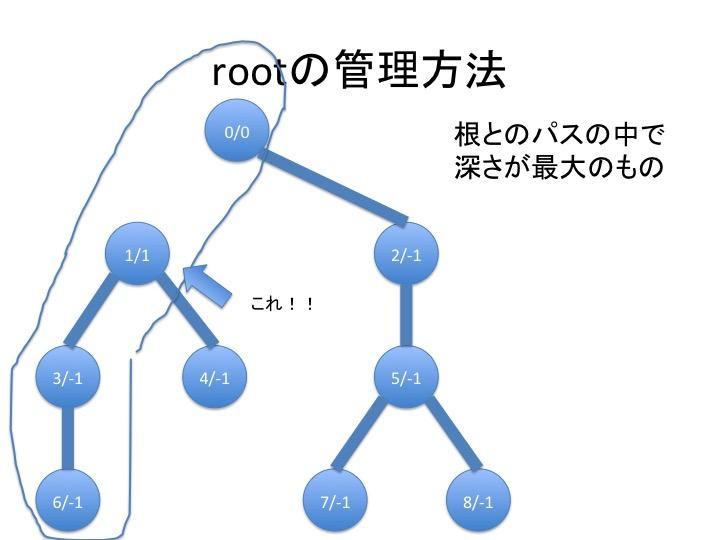 f:id:beet_aizu:20171212114021j:plain