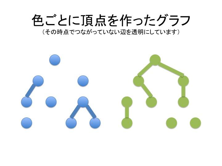 f:id:beet_aizu:20171212114139j:plain