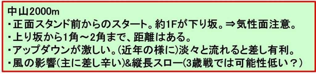 f:id:beggaman:20170415072150j:plain