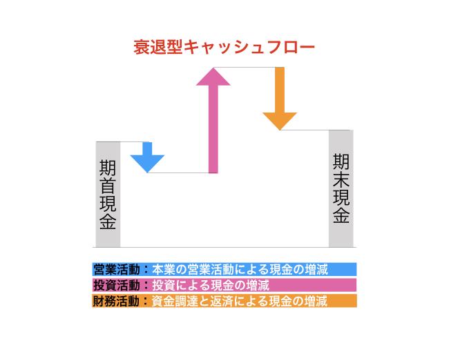 f:id:beginbeganbegin:20200324205919j:plain
