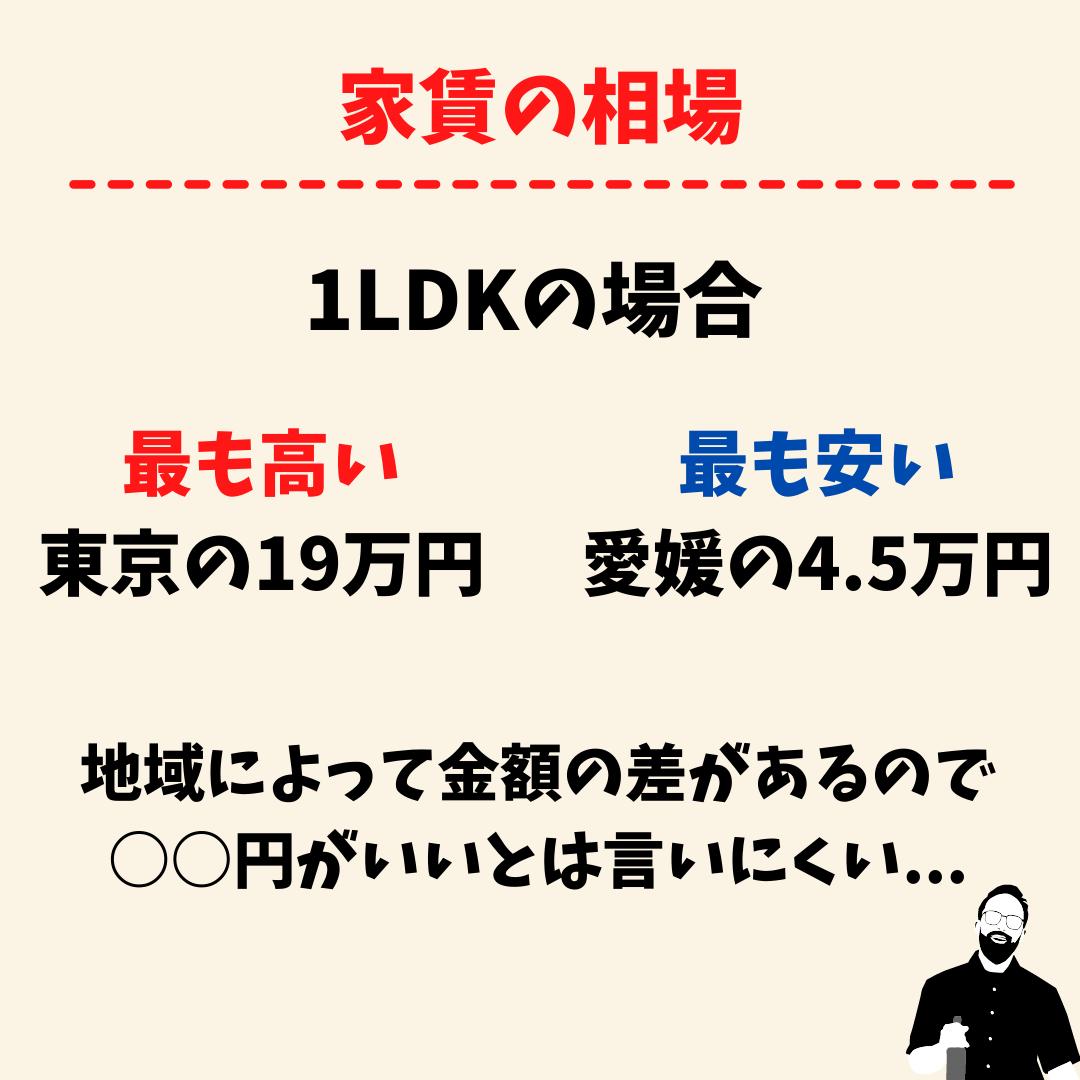 f:id:beginner-worker:20210616204645p:plain