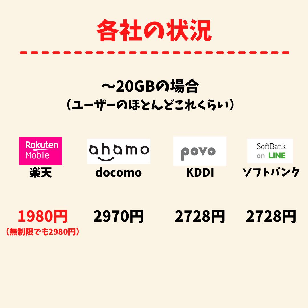 f:id:beginner-worker:20210620231433p:plain