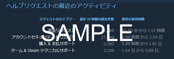 f:id:beginner_steamer:20200307143755j:plain