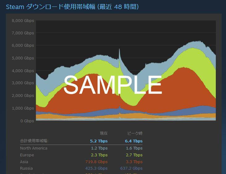 f:id:beginner_steamer:20200307150432j:plain