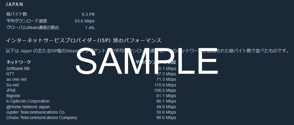 f:id:beginner_steamer:20200308035707j:plain
