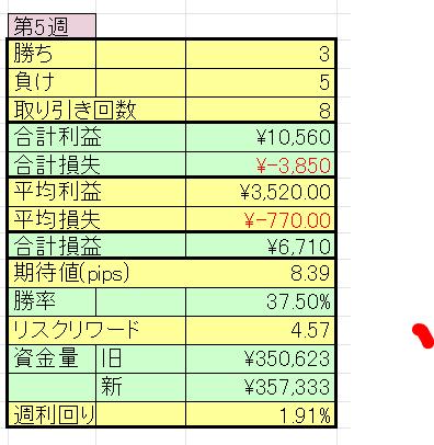f:id:beginner_trader_z:20210404210229p:plain