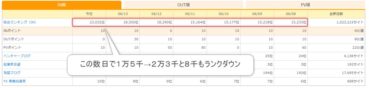 f:id:beginner_trader_z:20210614111417p:plain