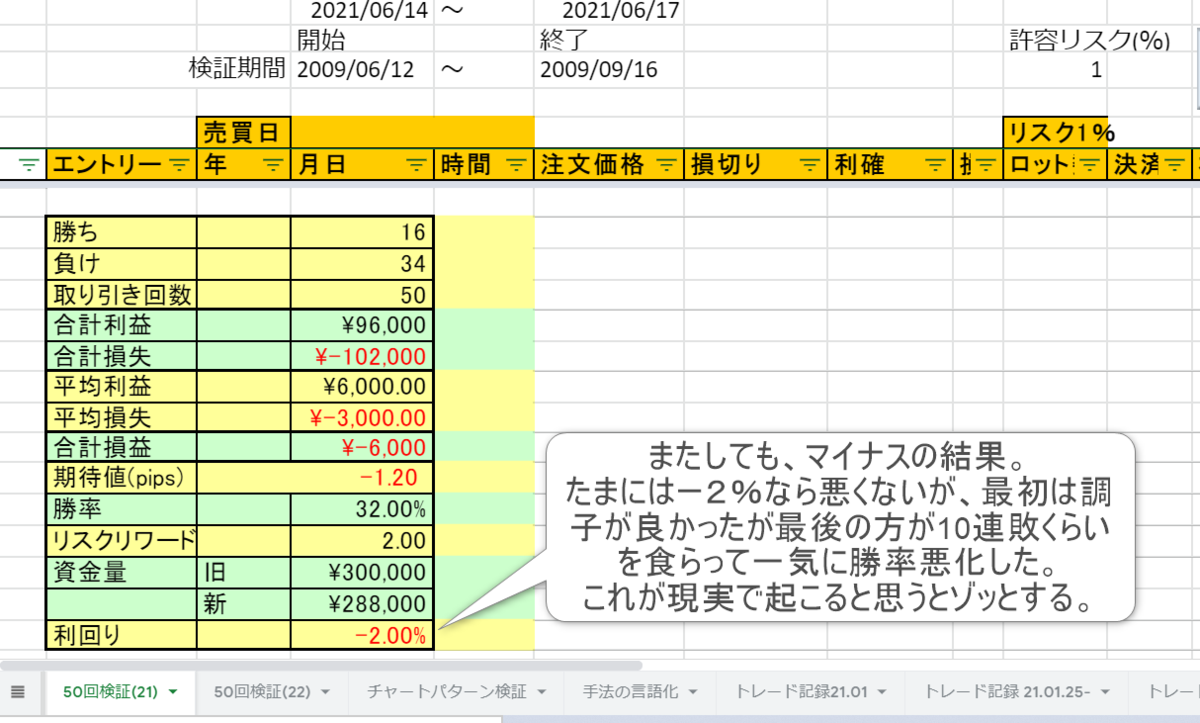f:id:beginner_trader_z:20210618130109p:plain