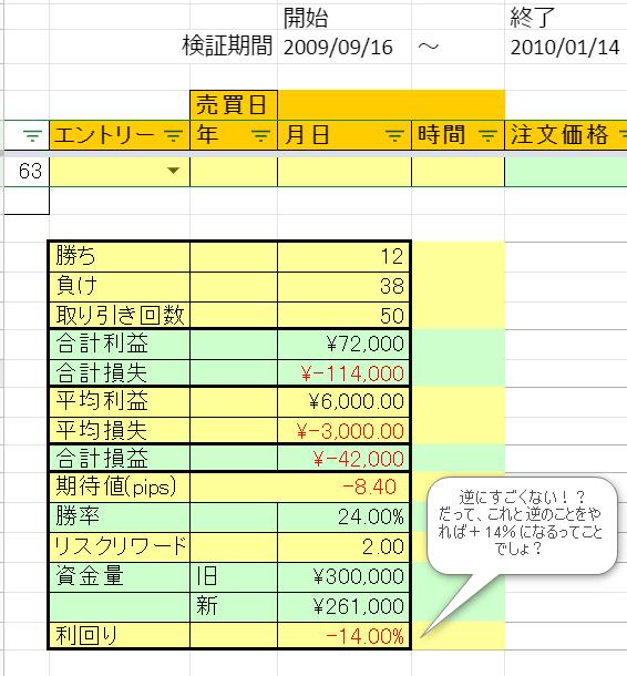 f:id:beginner_trader_z:20210619180827p:plain