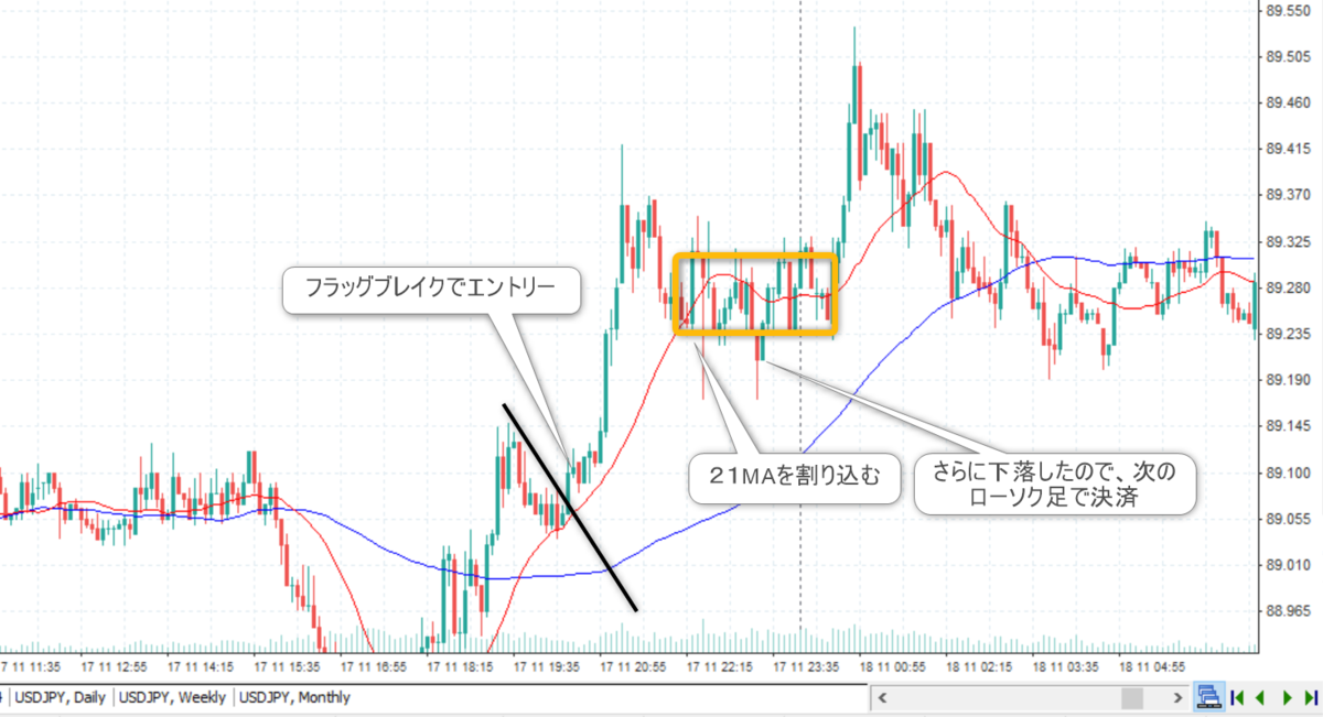 f:id:beginner_trader_z:20210619183356p:plain