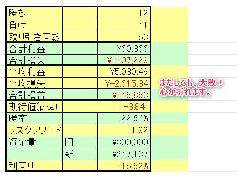 f:id:beginner_trader_z:20210622172657p:plain