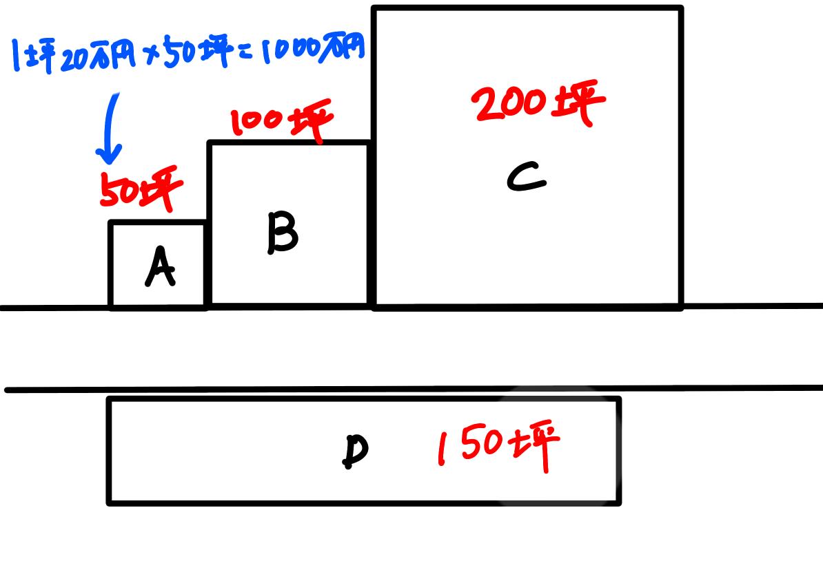 f:id:bekan13:20200124001846p:plain