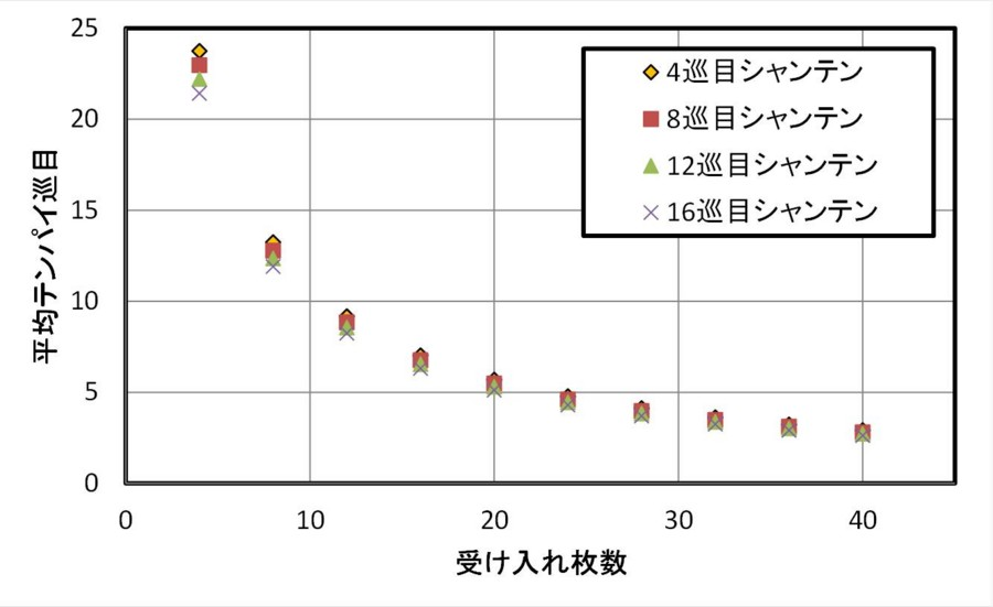 f:id:beki:20121220213051j:image:w640