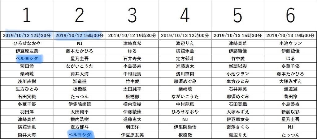 f:id:bell-yoshida888:20190901065547j:image