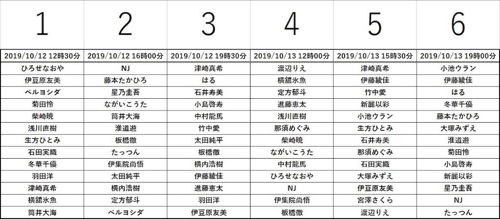 f:id:bell-yoshida888:20190918074858j:image