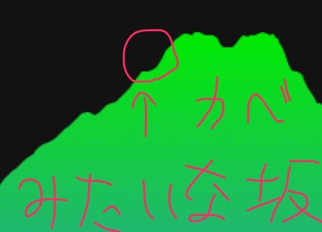 f:id:bendertone0:20170828160032p:plain