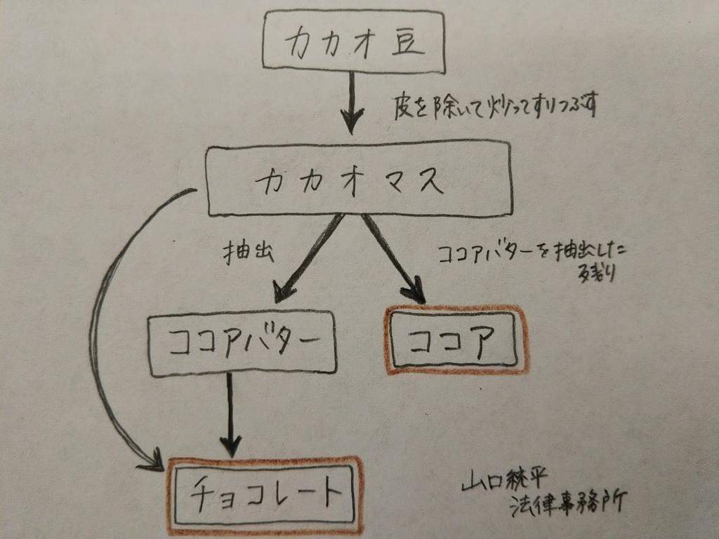 f:id:bengoshi-nagoya:20180919160659j:plain