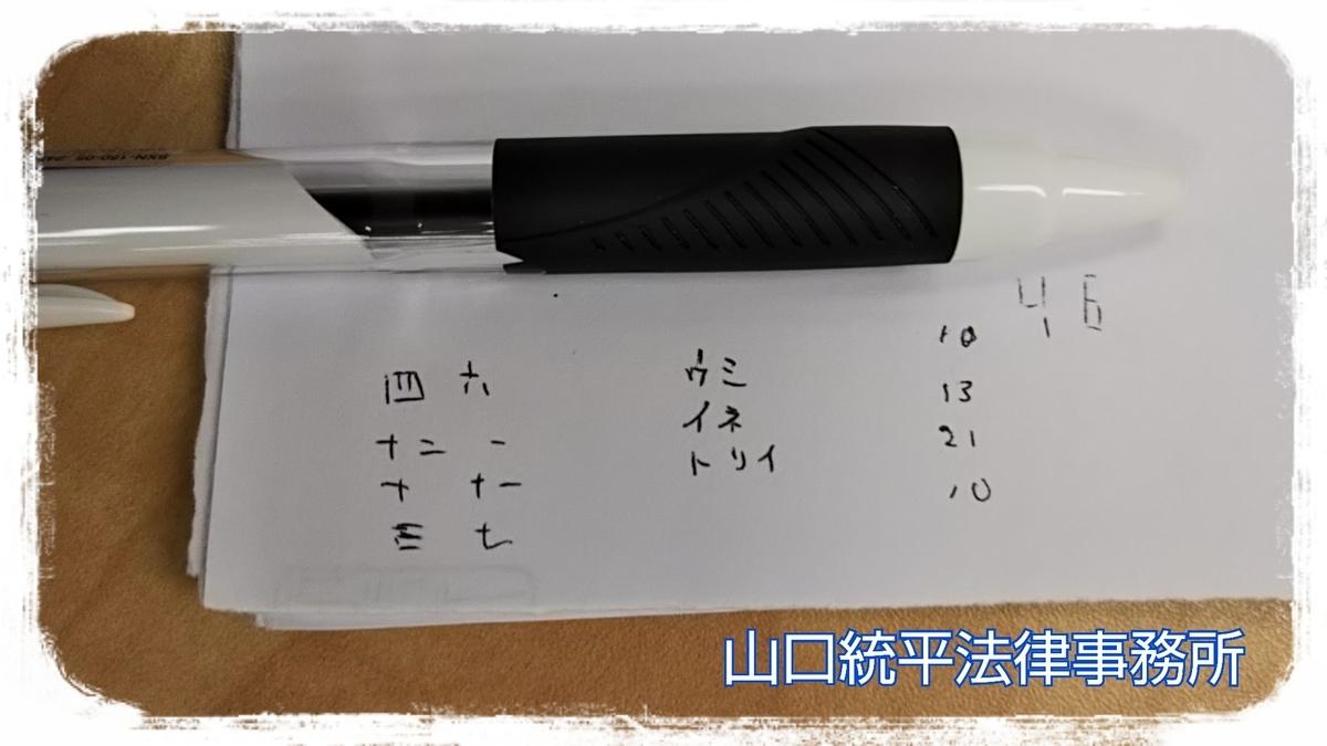 f:id:bengoshi-nagoya:20190412194250j:plain