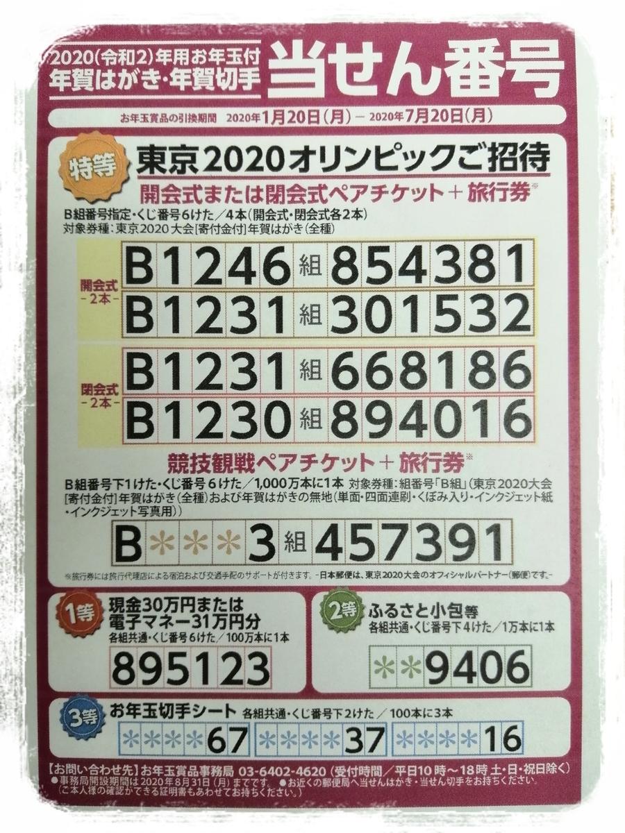 f:id:bengoshi-nagoya:20200123080934j:plain