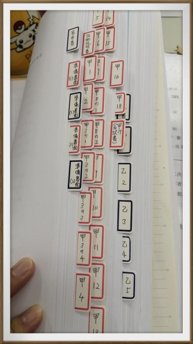 f:id:bengoshi-nagoya:20200227145540j:plain