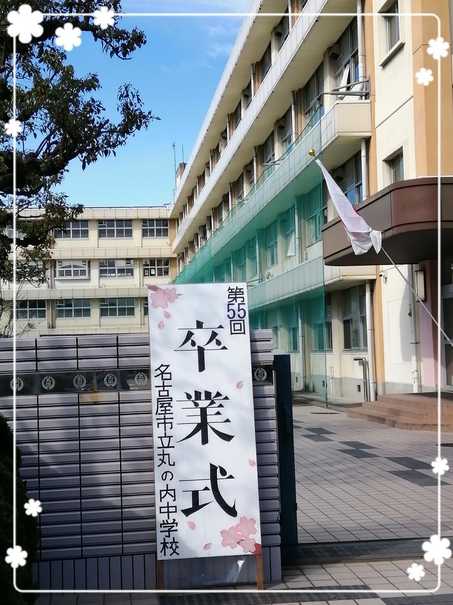 f:id:bengoshi-nagoya:20200303094211j:plain