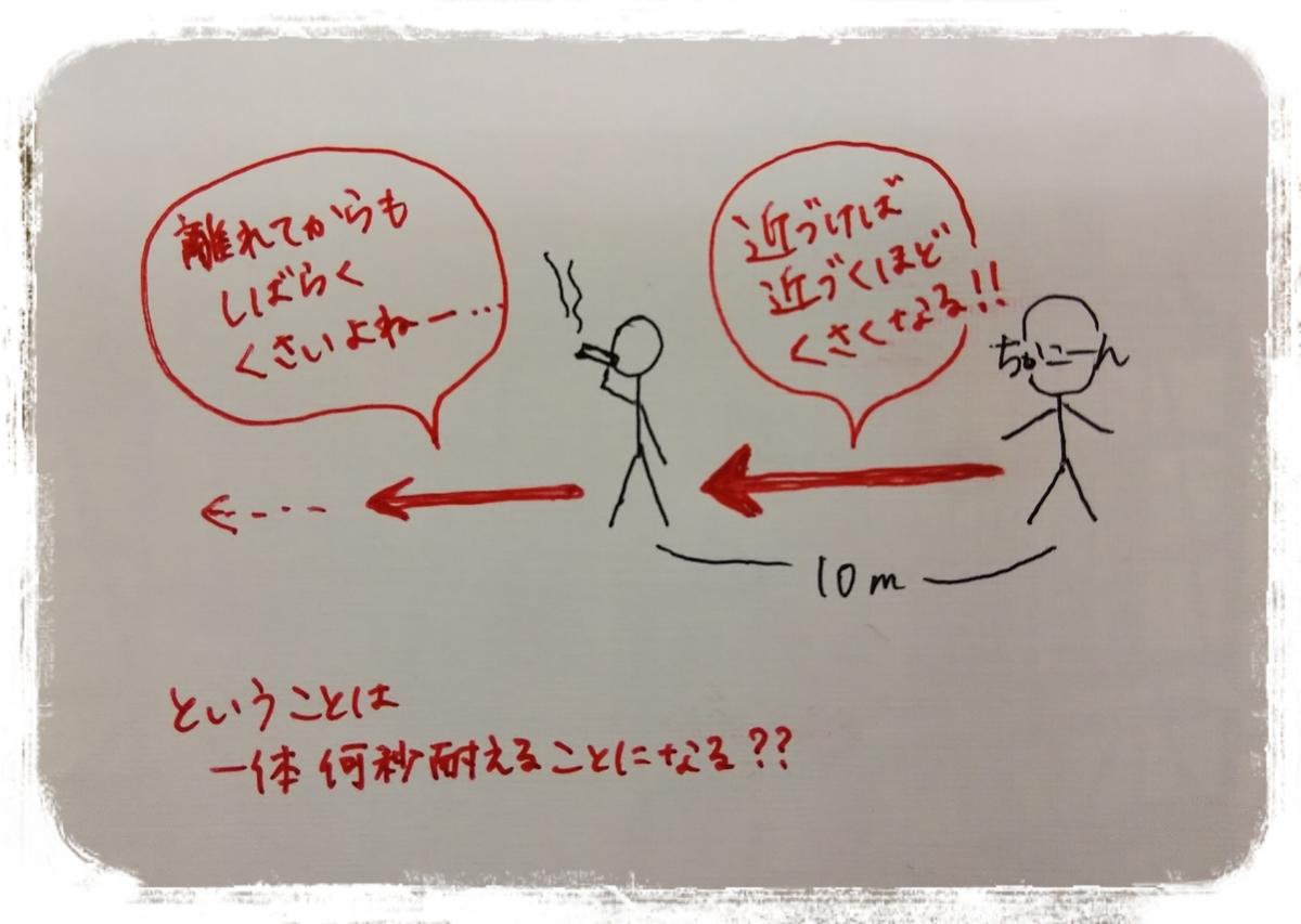 f:id:bengoshi-nagoya:20200409172640j:plain