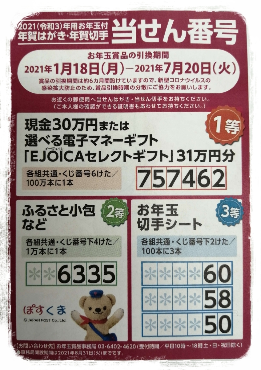 f:id:bengoshi-nagoya:20210125192344j:plain