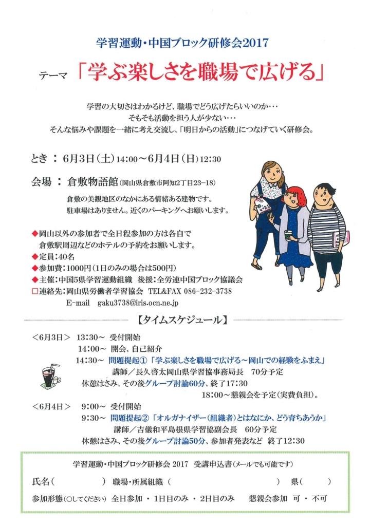 f:id:benkaku:20170404134440j:plain