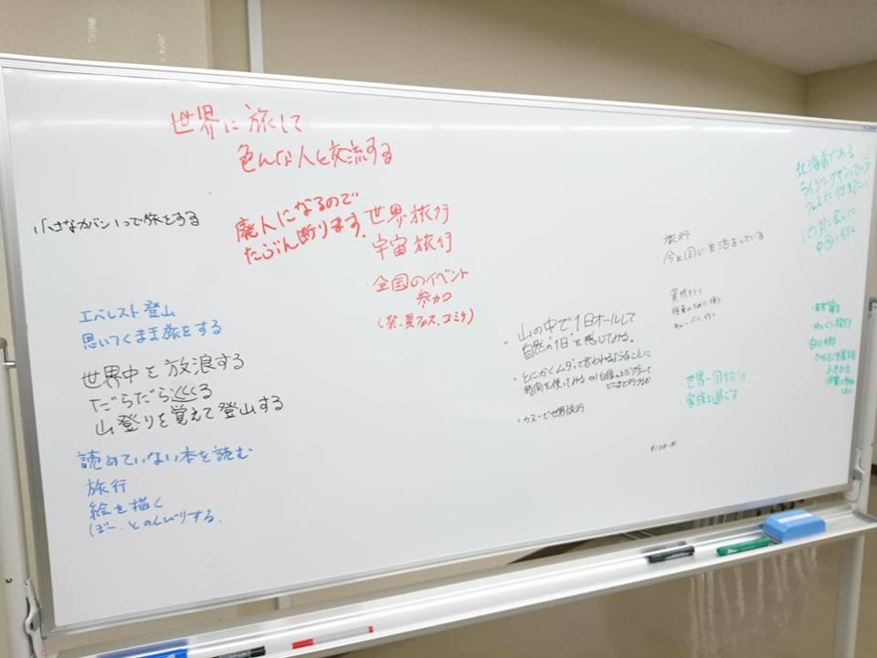 f:id:benkaku:20170515162024j:plain
