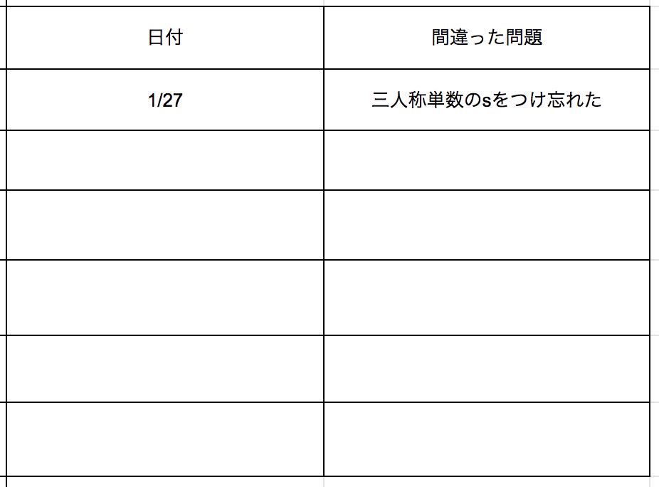 f:id:benkyouseisekiup:20200125112731p:plain