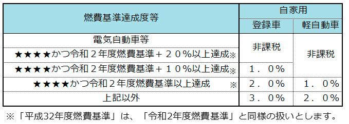 f:id:berao-setouchi-fishing:20200515204937j:plain