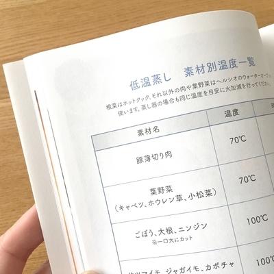 f:id:berry-no-kurashi:20200304134246j:plain