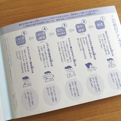 f:id:berry-no-kurashi:20210624174353j:plain