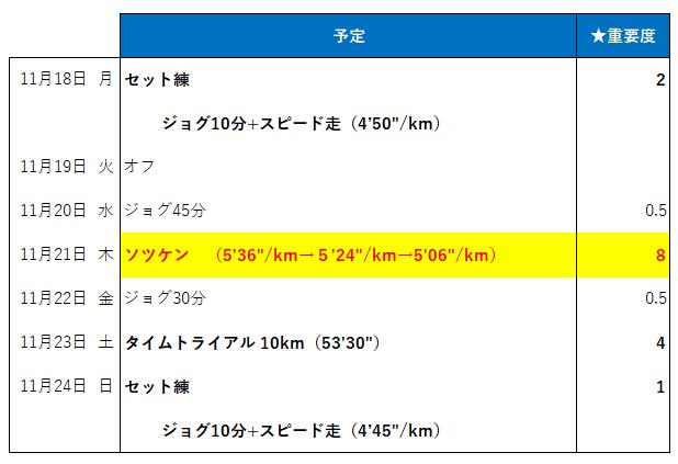 f:id:berry42195:20191119205847p:plain