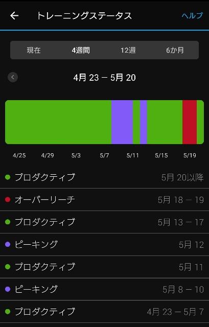 f:id:berry42195:20200520181205j:plain