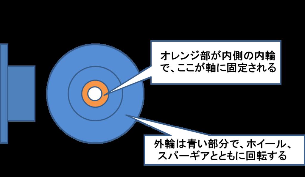 f:id:beshiya:20171213003503p:plain