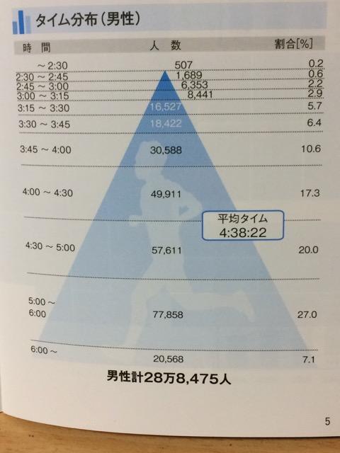 f:id:besmart-chari:20170528222804j:plain