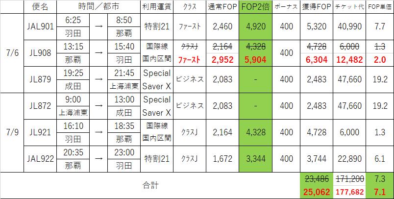 f:id:best-luck:20190213181951p:plain