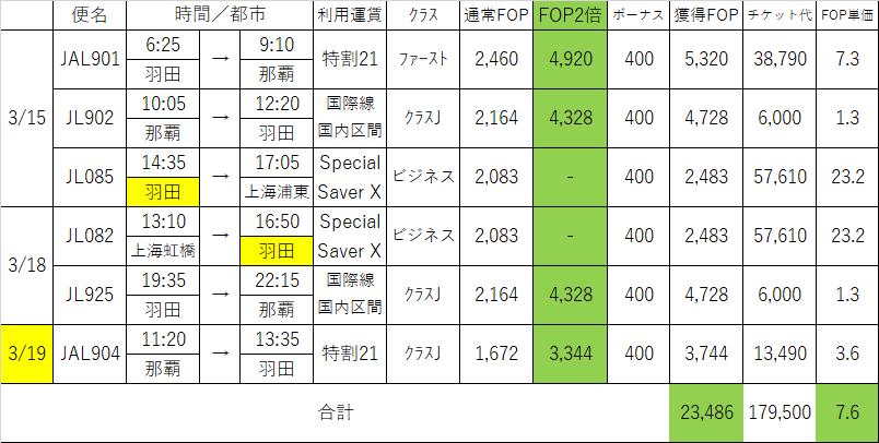 f:id:best-luck:20190214222313p:plain