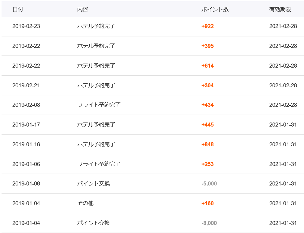 f:id:best-luck:20190304212020p:plain